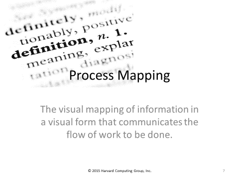 Process Mapping Definition