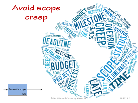 Avoid Scope Creep